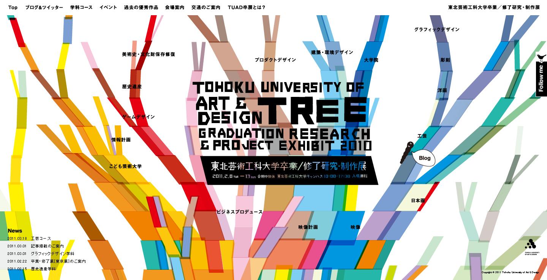 日本艺术大学专业排名